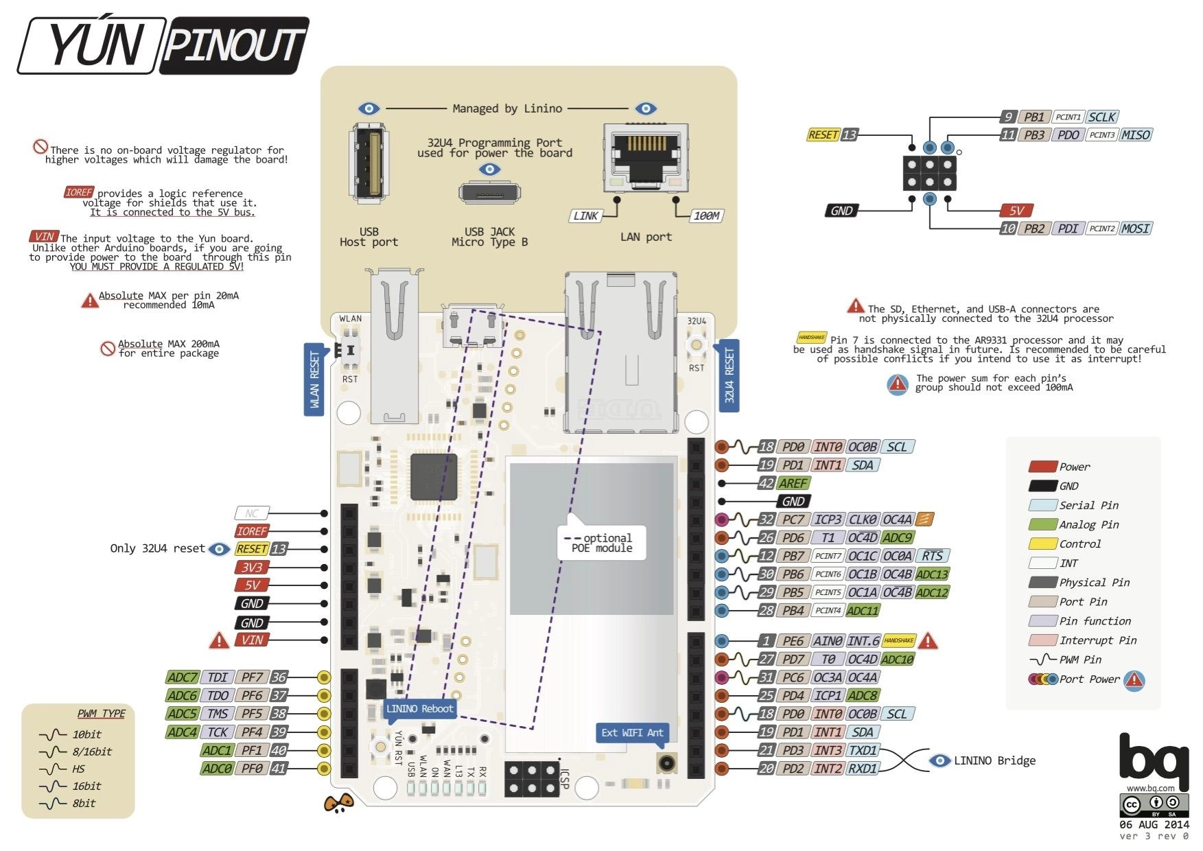 usb y cable wiring diagram housing diagrama de pines arduino pinout geek factory