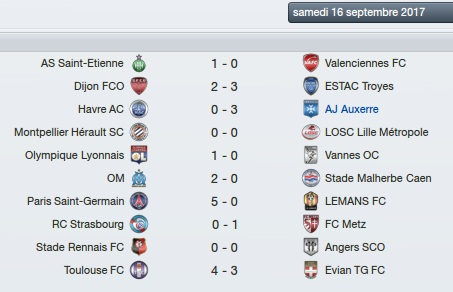 6e journée de Ligue 1
