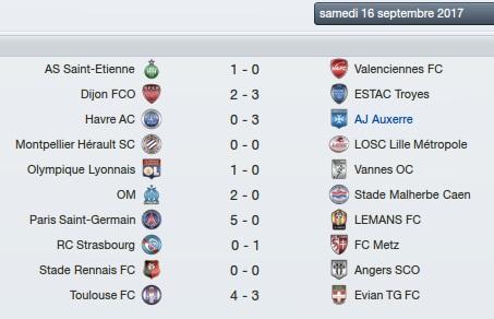 6e journée de Ligue 1