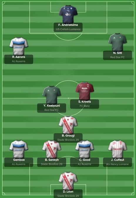 equipe type ligue2 1516