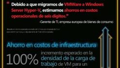 Infografia de Windows Server