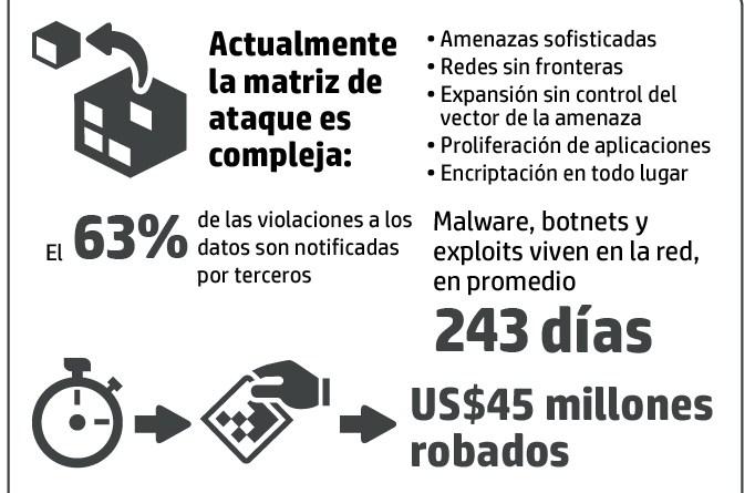 Infografia Centro de Datos