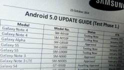 Lista de los Samsung Galaxy que tendrán Android 5.0 Lollipop