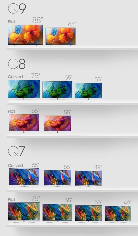 QLED-TV-lineup