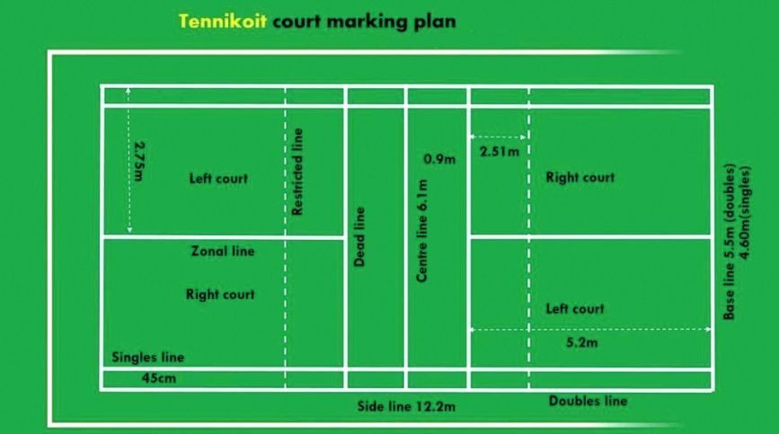 Rubber Rings For Men >> Tennikoit: All About Ring-Tennis | Its Rules, Court and Equipment 2017