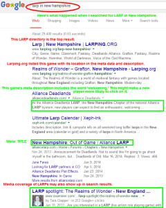 LARP Rankings in Google search - Click to enlarge this image.