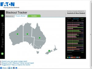 Eaton powertracker.