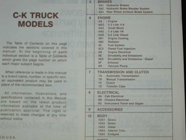 1988 GMC Light Duty Pickup Truck C, K Shop Service Manual