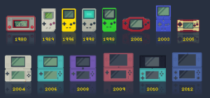evolution_of_gameboy