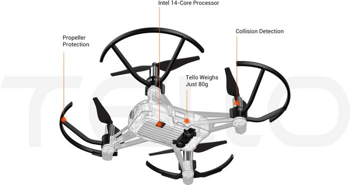 Fais voler le drone Tello et apprends à coder en même