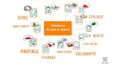 Photo of Économie collaborative : des plateformes web pour faciliter la location entre particuliers