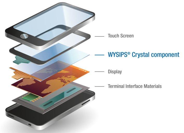 film photovoltaique transparent wysips technologie