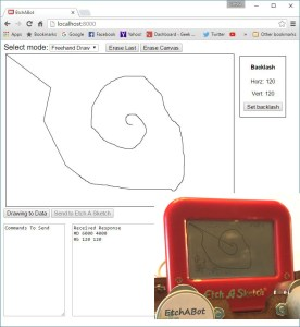 EtchABot software renders a freehand on-screen drawing. The extra line on the Etch A Sketch is the stylus returning to the origin.