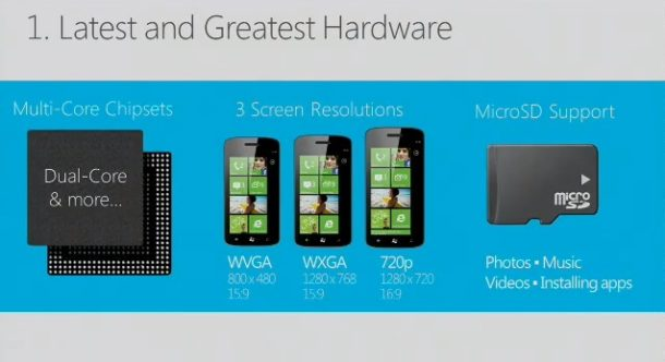 Windows Phone 8-06