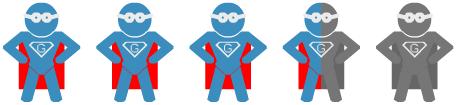 3.5 points Super Geek