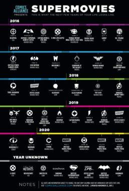 sorties cinema super heros