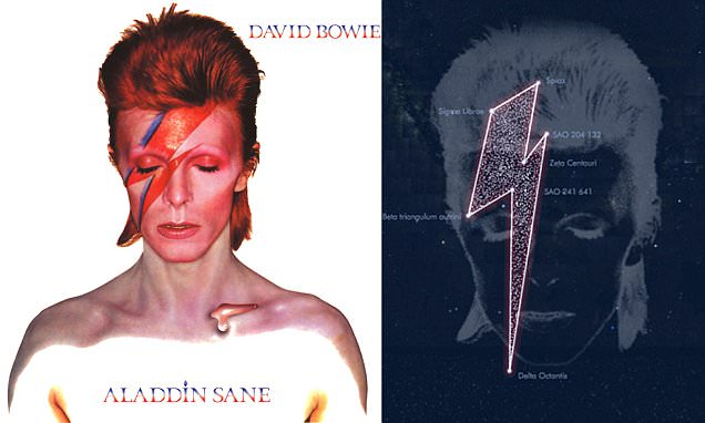 BowieConstellationComparison