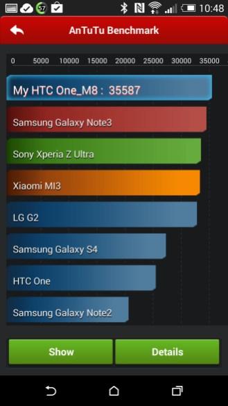 AnTuTu Benchmark - HTC One M8