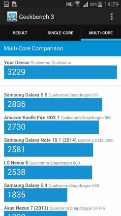 Samsung Galaxy Note 4 - Benchmark 04