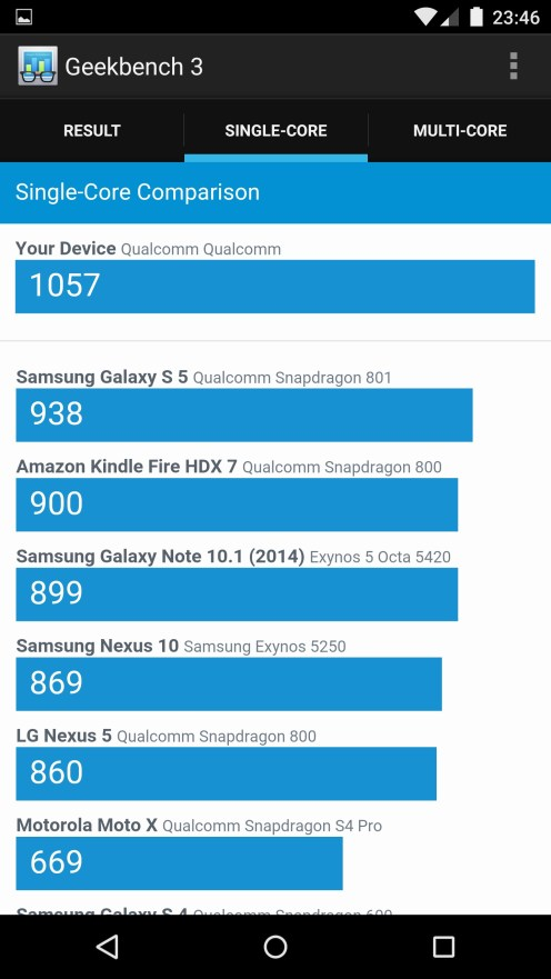 Geekbench - Nexus 6 (Motorola) 2