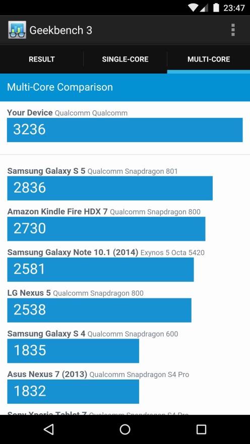 Geekbench - Nexus 6 (Motorola) 3