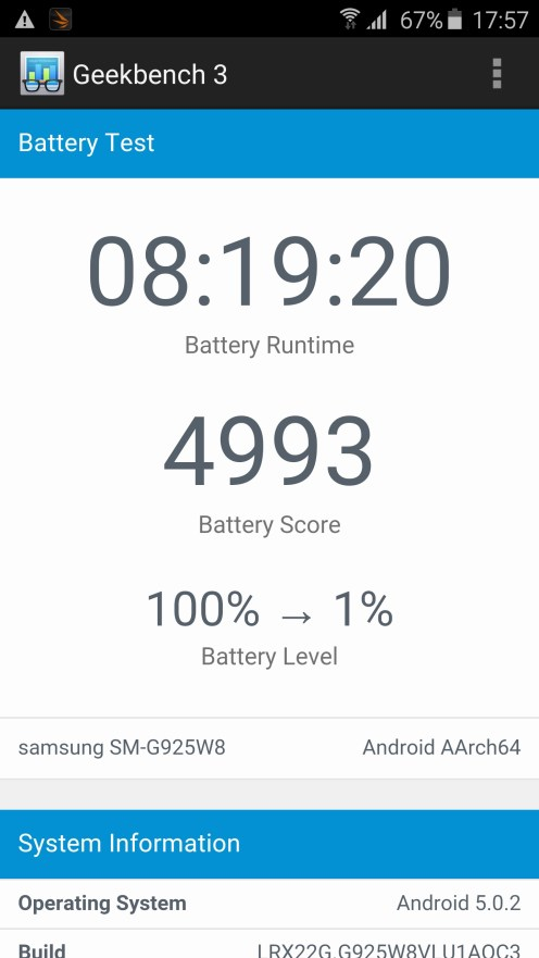 Galaxy S6 edge Battery Test