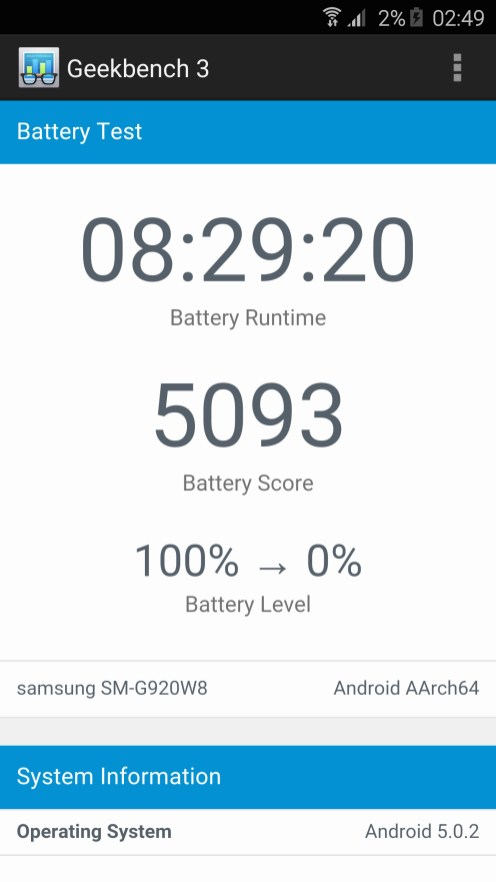 Galaxy S6 Battery Test
