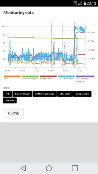 LG G5 3DMark Sling Shot 3.1 graphs
