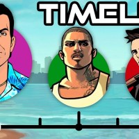The Complete Grand Theft Auto 3D Universe Timeline Explained