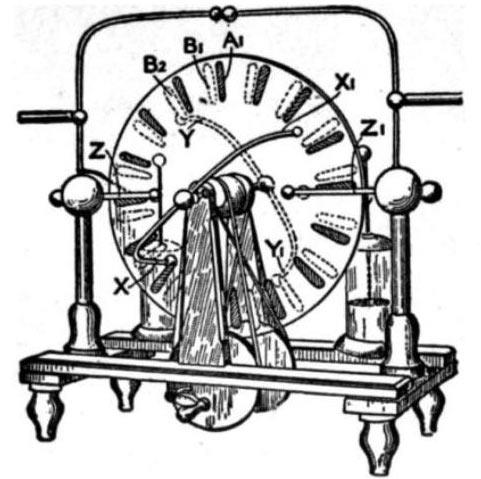 WimshurstElectricMachine