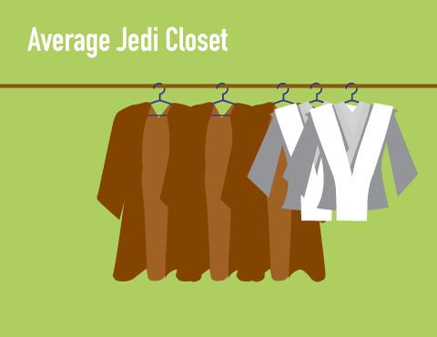 jedi-closet