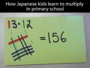 japanese-multiplication