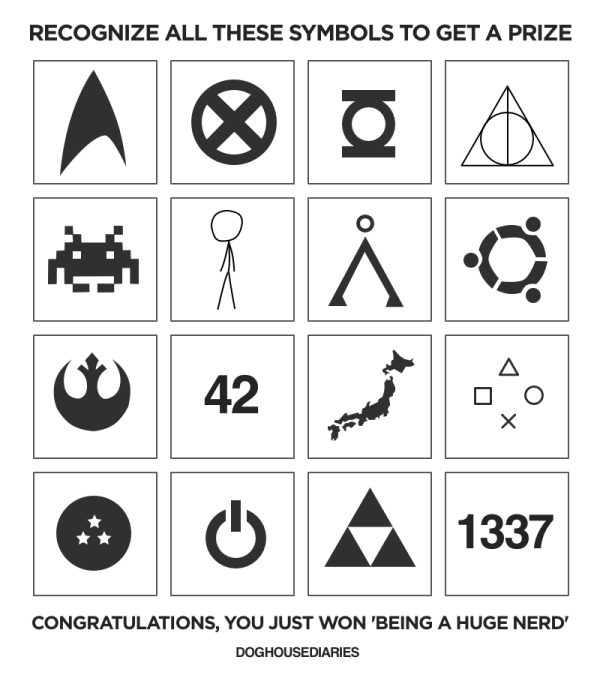 Recognize All These Symbols To Get A Prize