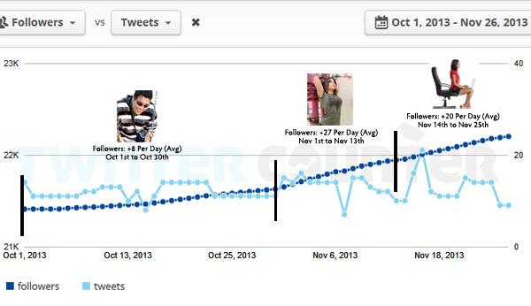 graph-gas-twitter