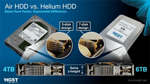 heliumdrive