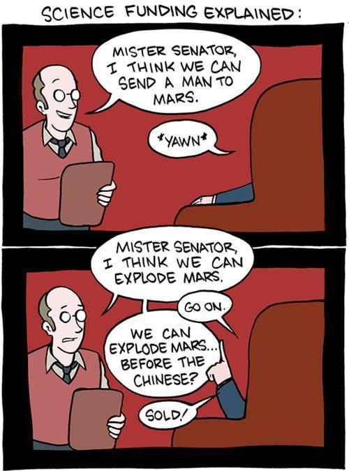 science-funding