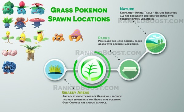 All Grass Pokemon