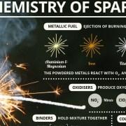 sparkt