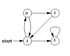 Given a directed graph, design an algorithm to find out