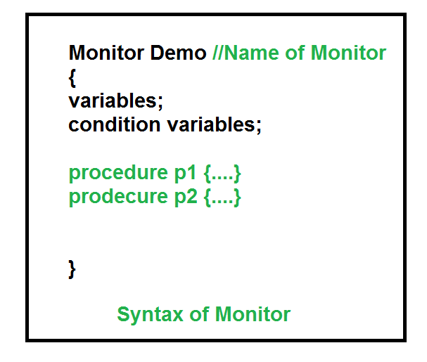 Process Synchronization Monitors GeeksforGeeks