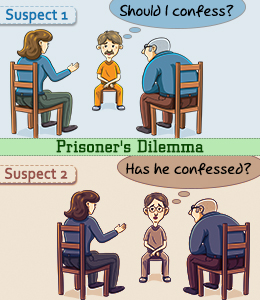 prisoner-dilemma
