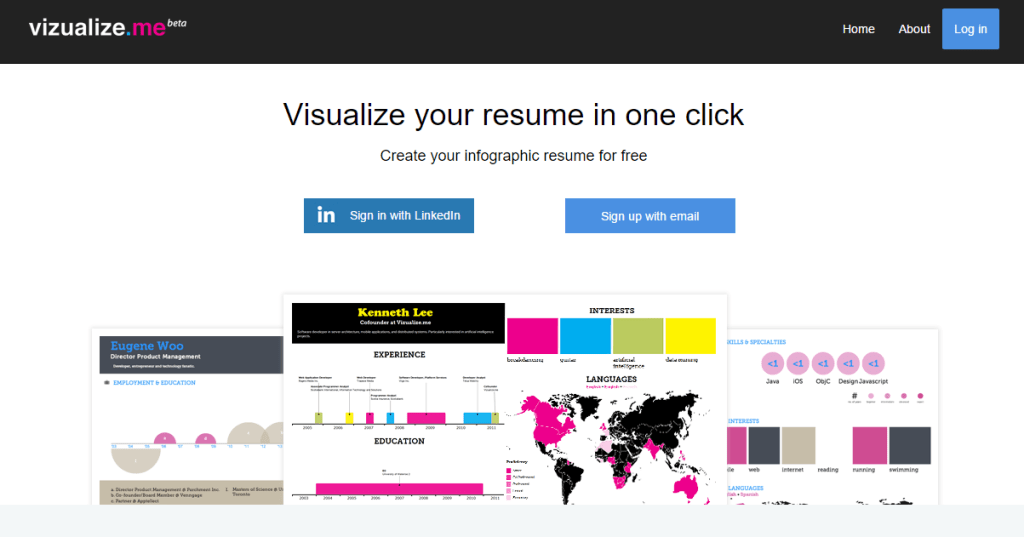 best resume builder websites