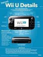 Wii U Details