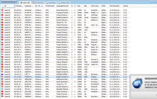 RAT (remote access toolset) screenshot showing many slaves