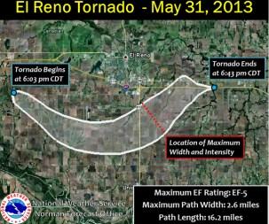 El Reno, Oklahoma tornado path