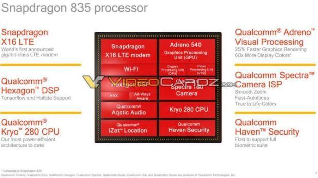 Qualcomm Snapdragon 835 Processor