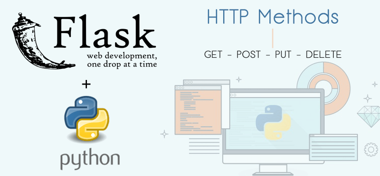 Python - Get and Post methods in Flask