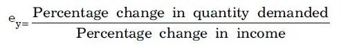 Income Elasticity of Demand Formula