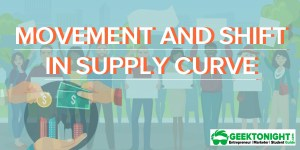 Movement and Shift In Supply Curve | Economics