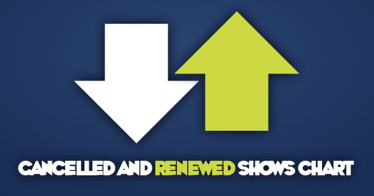 Renewed & Cancelled Show Predictions